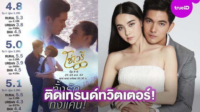 แซ่บสนั่นจอ! โซ่เวรี เรตติ้งแรงไม่หยุด พร้อมติดเทรนด์ทวิตเตอร์ อันดับ 1 ประเทศไทย