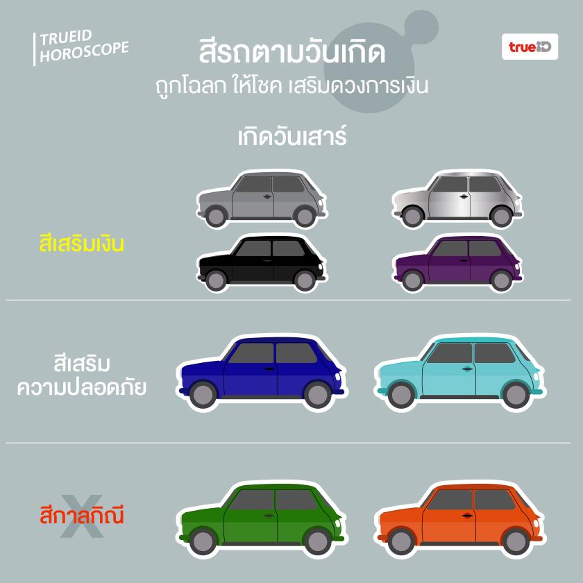 สีรถ สีมงคล สีรถนำโชค