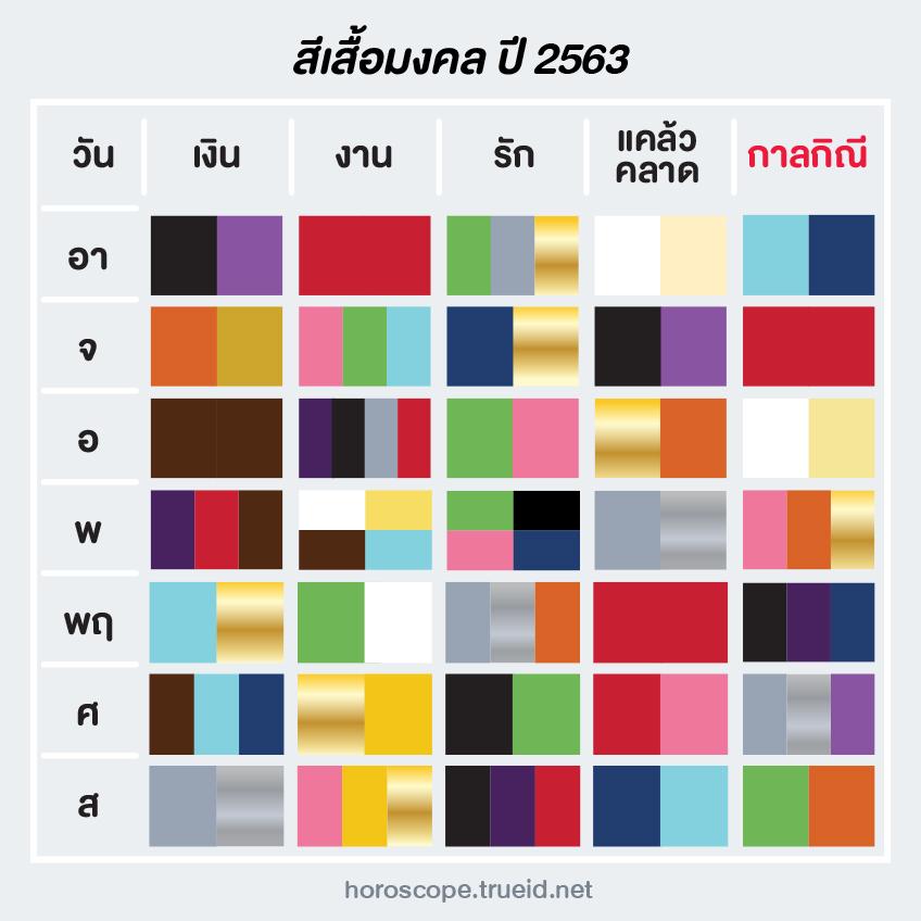 สีเสื้อมงคล ปี 2563
