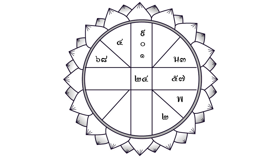 ดวงประจำวันศุกร์ที่ 8 พฤษภาคม พ.ศ.2563 ราศีใดมีผู้นำลาภมาให้จากทางไกล ราศีมีการเปลี่ยนแปลงรายได้การเงินเล็กๆ น้อยๆ : ดวงใครดวงมัน