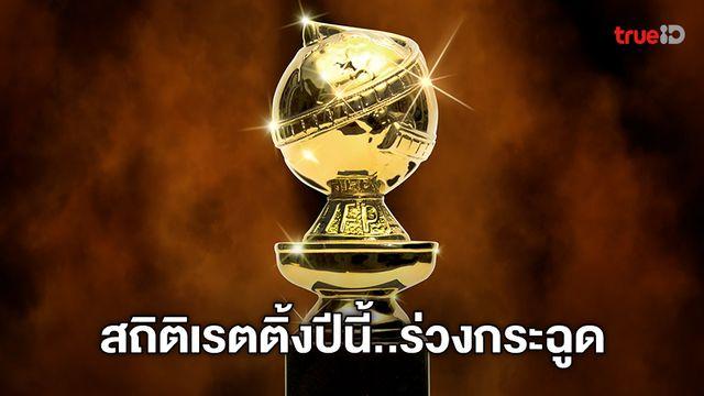 รางวัลลูกโลกทองคำ Golden Globes 2021 ทำสถิติเรตติ้งต่ำสุดในรอบกว่า 10 ปี