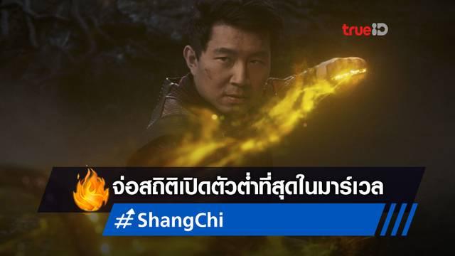 """Shang-Chi"" มีความเสี่ยงเป็นหนังเปิดตัวรายได้ต่ำที่สุดในจักรวาลมาร์เวล"