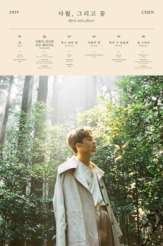 เฉิน โวคอล คิงแห่ง EXO พาโซโล่มินิอัลบั้มชุดแรก ครองอันดับหนึ่ง 32 ประเทศ!