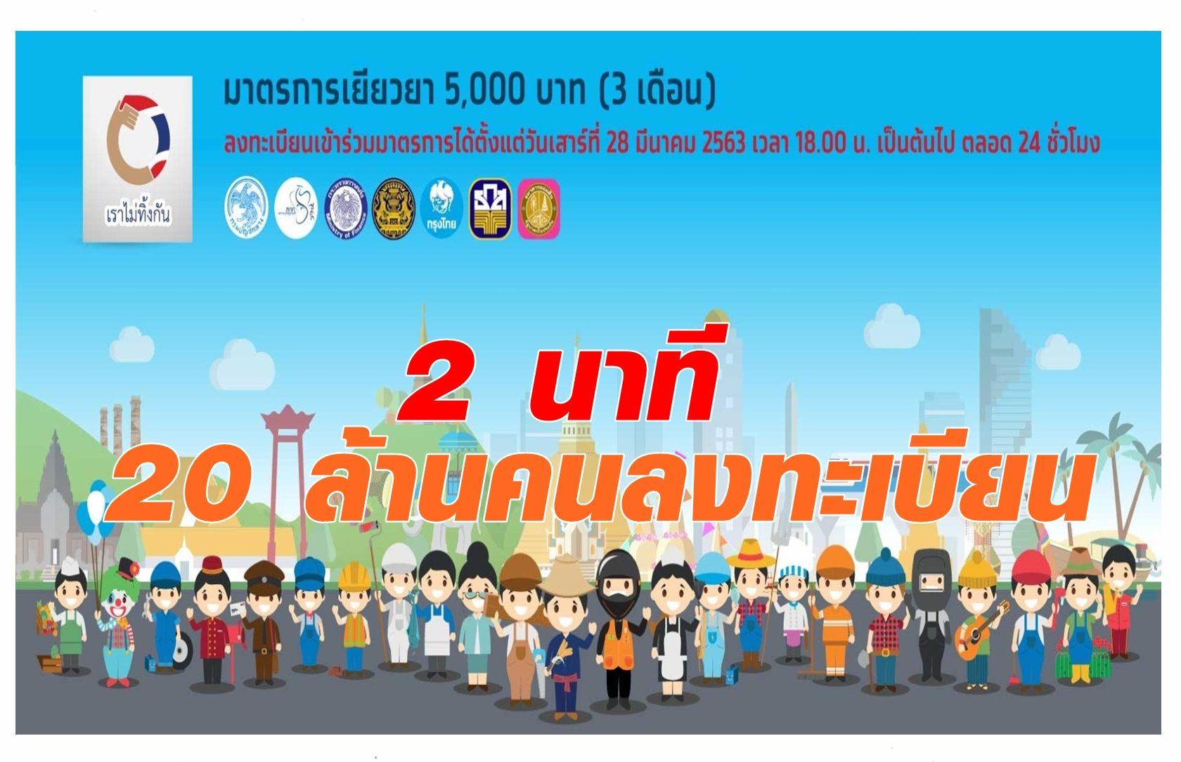 แค่ 2 นาทีแรก!! แห่ลงทะเบียนถล่มทลาย 20 ล้านทำเว็บแตก กรุงไทยขออภัย