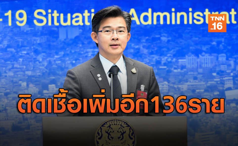 ศบค.แถลงพบผู้ติดเชื้อไวรัสโควิด-19รายใหม่ในไทยเพิ่มอีก136ราย