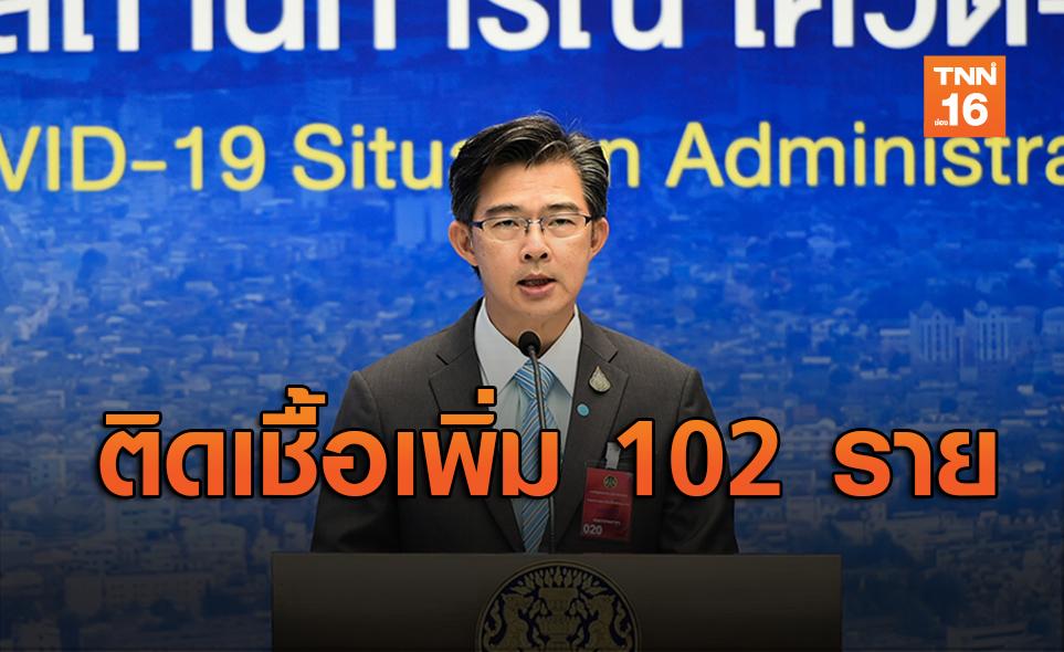 ศบค.เผยไทยติดเชื้อโควิดเพิ่ม 102 ราย ตายเพิ่ม 3