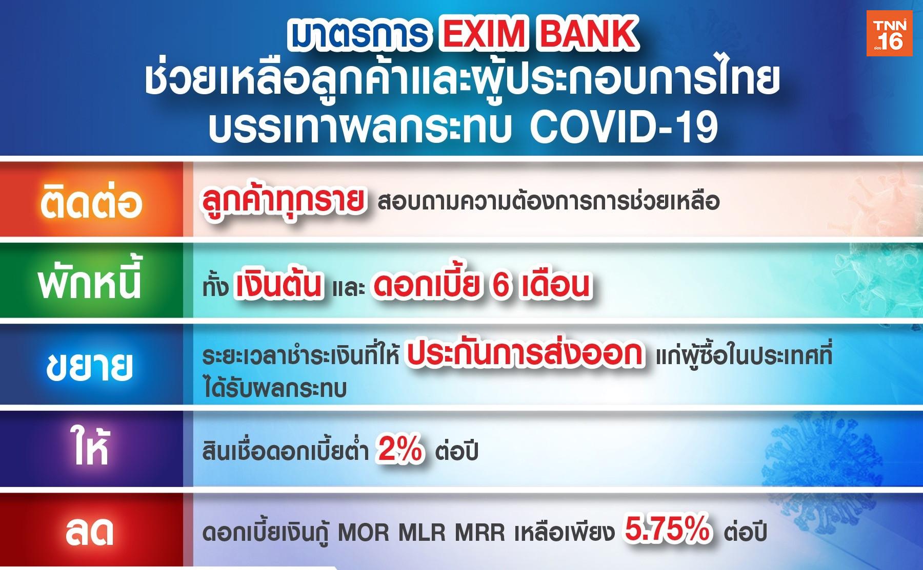 EXIM BANK พักชำระเงินต้น-ดอกเบี้ย 6 เดือน