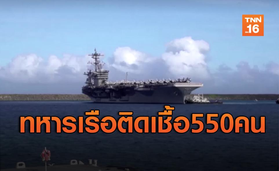 ผงะ! ลูกเรือของเรือรบสหรัฐ ธีโอดอร์ รูสเวลท์ ติดเชื้อโควิด 550 คน