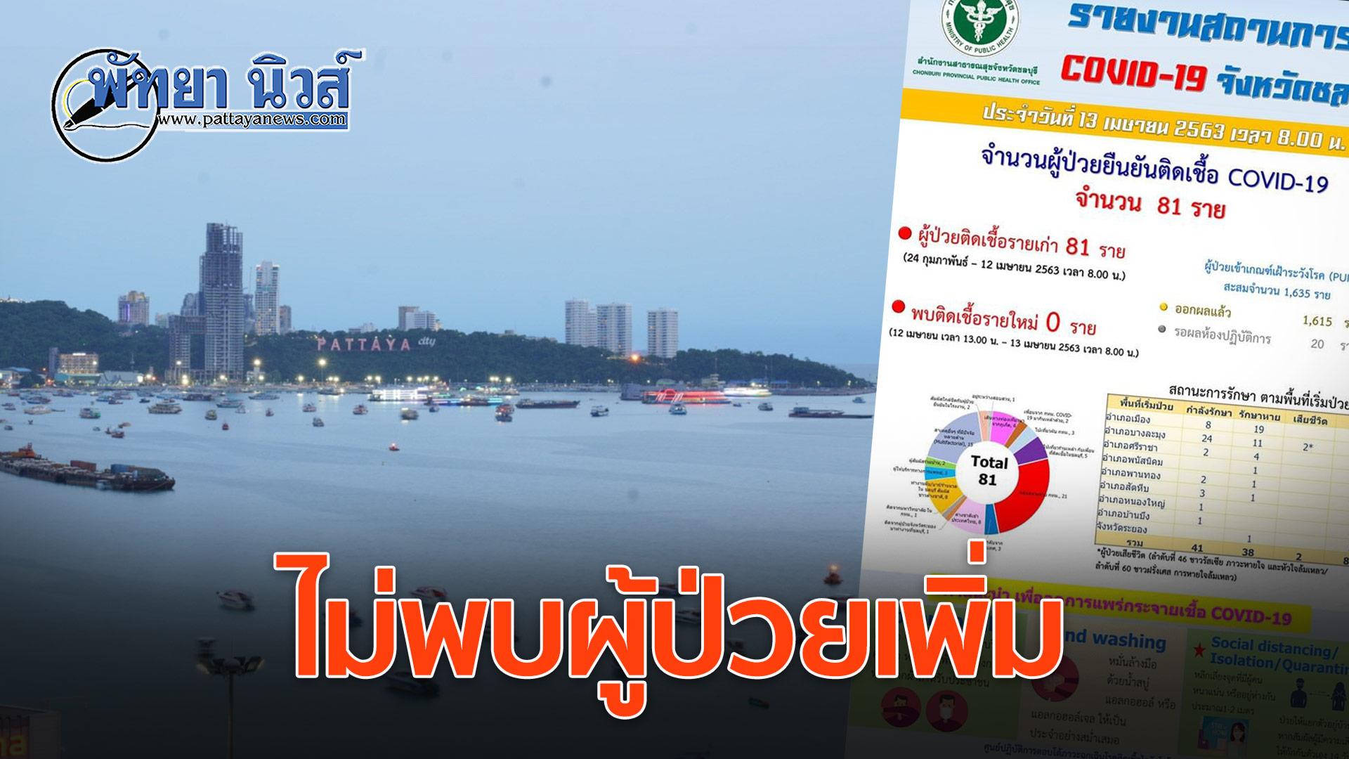 ชลบุรี ไม่พบผู้ติดเชื้อโควิดเพิ่ม รวมสะสมเท่าเดิม 81 ราย