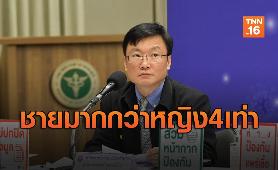 โรคติดเชื้อโควิดในไทย ผู้ชายมีอัตราป่วยตายมากกว่าหญิง4เท่า