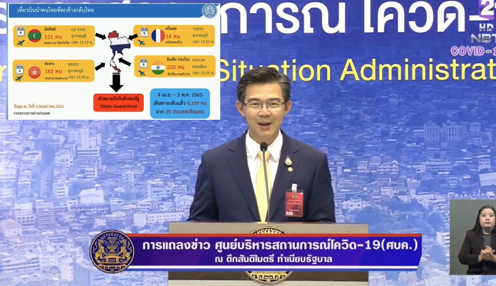 """ทั่วโลกยังหวั่น """"โควิด-19"""" ศบค.เผย """"คนไทยต่างแดน"""" ยังแห่กลับประเทศไม่ขาดสาย"""