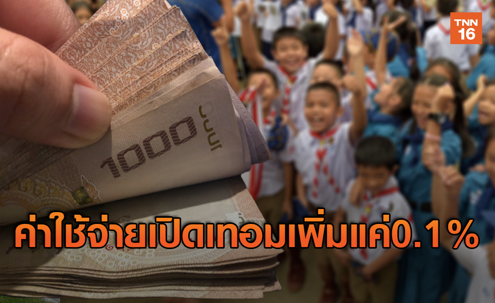 กสิกรไทย คาดโควิด-19กระทบการใช้จ่ายช่วงเปิดเทอมปี 63 เพิ่มขึ้นเพียง 0.1%