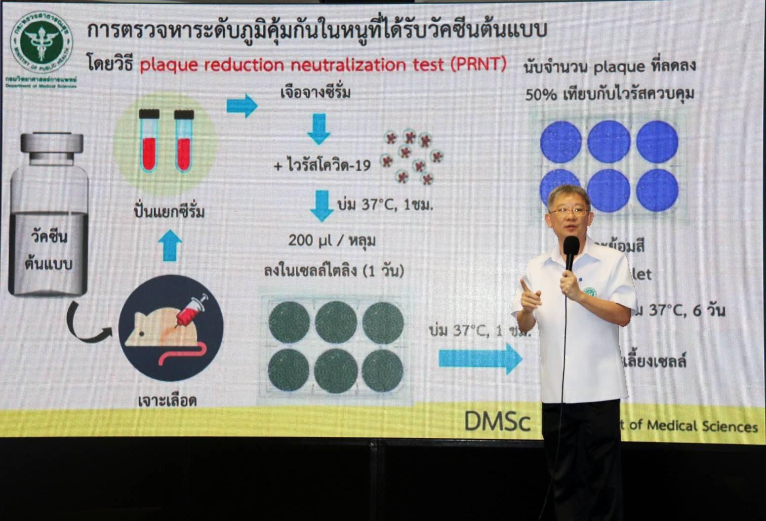สธ.เผยขั้นตอนวัคซีนโควิด-19 ในหนู ไม่ใช่เรื่องง่าย เตรียมทดลองในลิง และคน