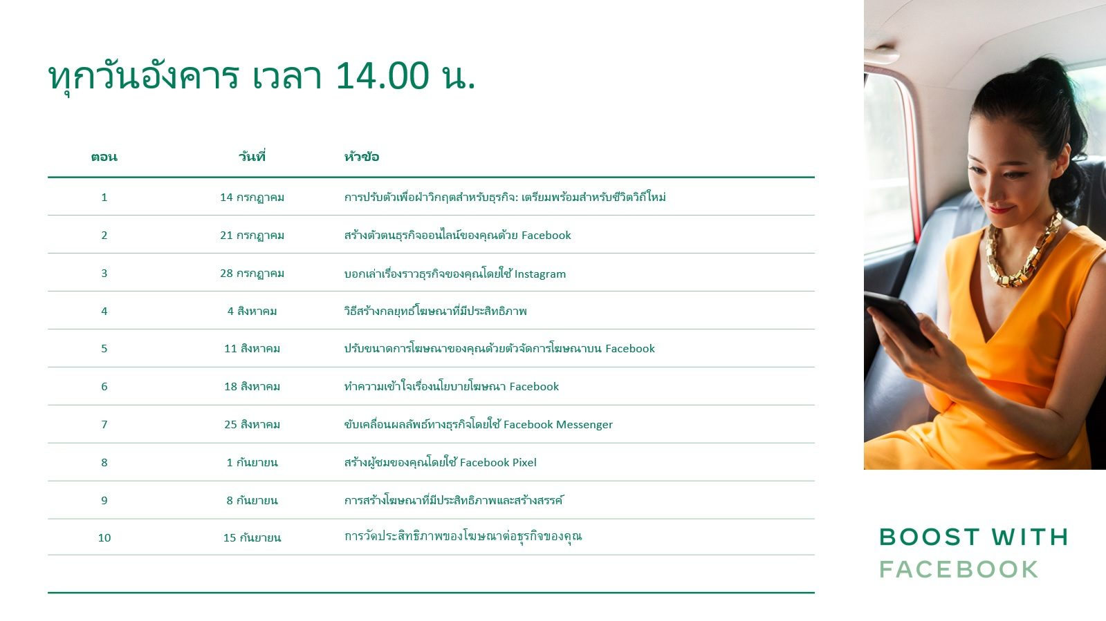 Facebook ประเทศไทย เปิดคอร์สออนไลน์อบรมฟรี ช่วยเหลือSMEไทย เร่งฟื้นฟูธุรกิจ เพิ่มทักษะดิจิทัล
