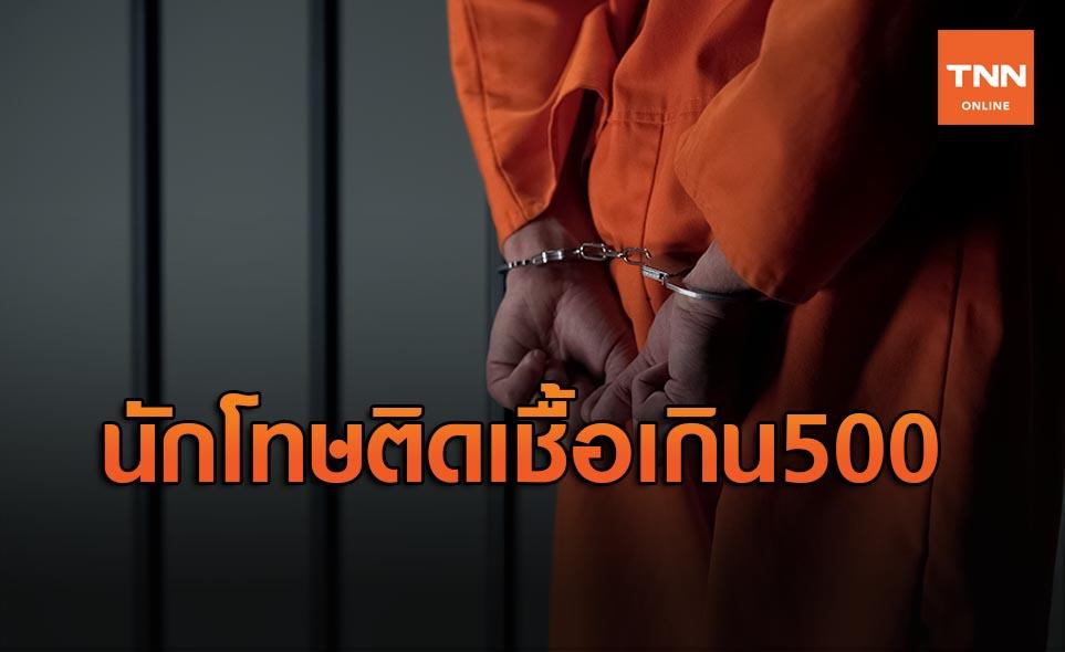 สหรัฐพบนักโทษในคุกป่วยเป็นโควิด-19 กว่า 500 คน