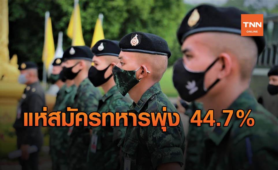 ทบ. ปลื้ม ชายไทยแห่สมัครเป็นทหารถึง 44.7% สูงกว่าปีก่อน