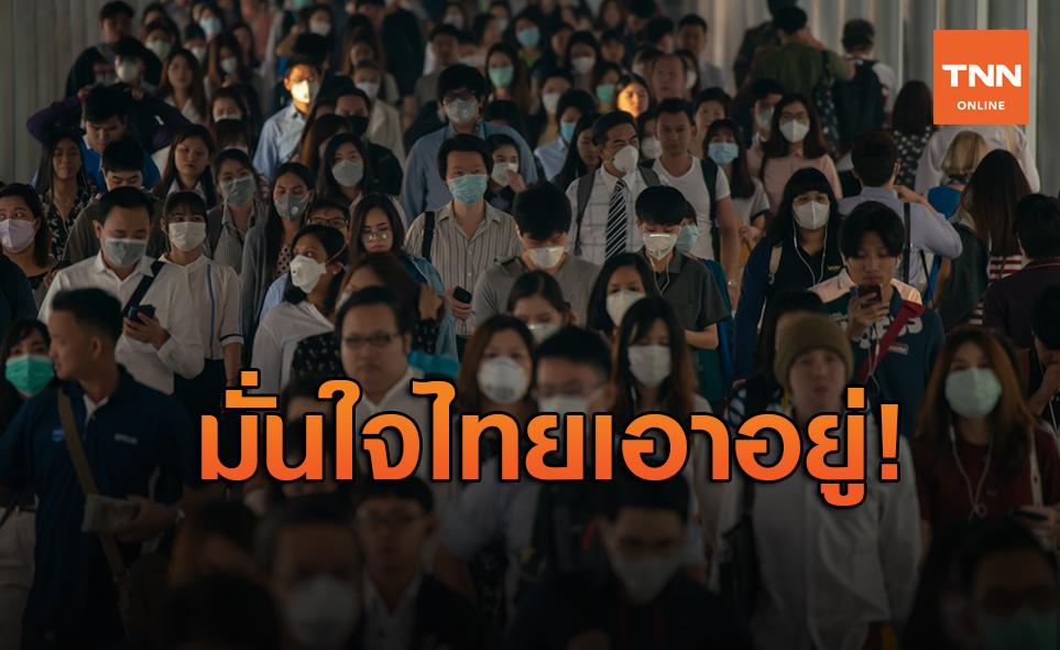 โพลเผยปชช.ส่วนใหญ่มั่นใจไทยเอาอยู่หากโควิด-19ระบาดรอบ 2