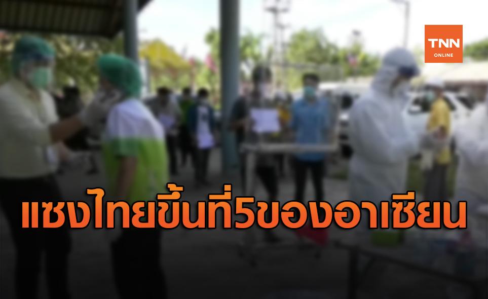เมียนมาติดเชื้อโควิด-19 กว่า3,500คน แซงหน้าไทยขึ้นที่5ของอาเซียน
