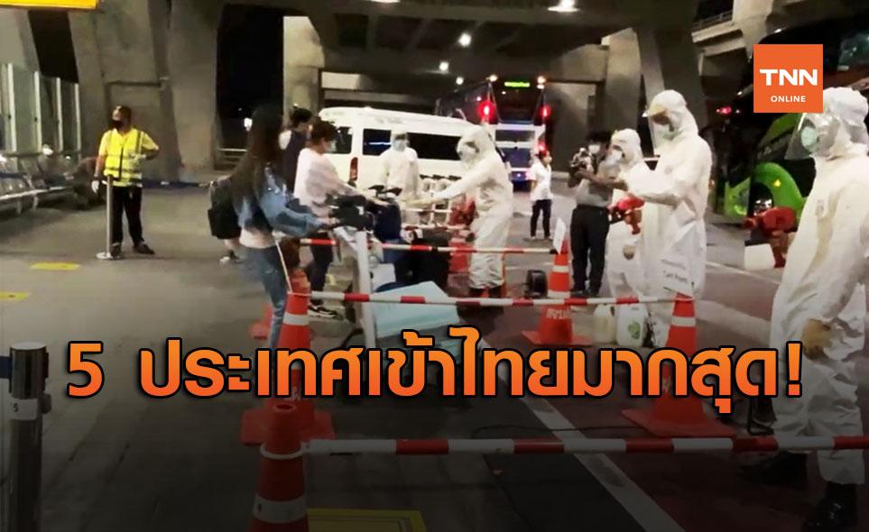 9.5 หมื่นคน จาก 63 ประเทศเดินทางเข้าไทย ติดเชื้อโควิด 562 คน