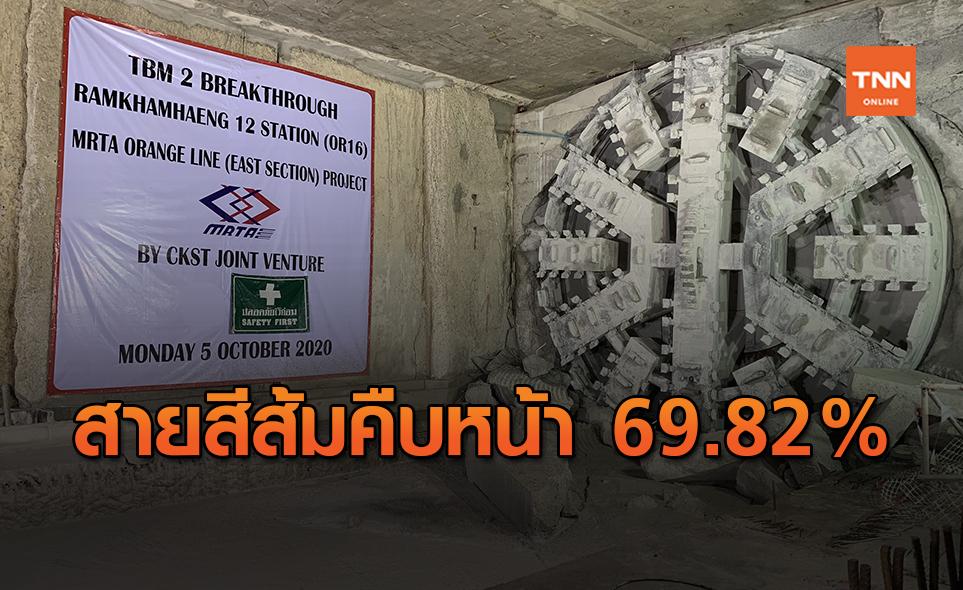 โครงการรถไฟฟ้าสายสีส้มคืบหน้าแล้ว 69.82%