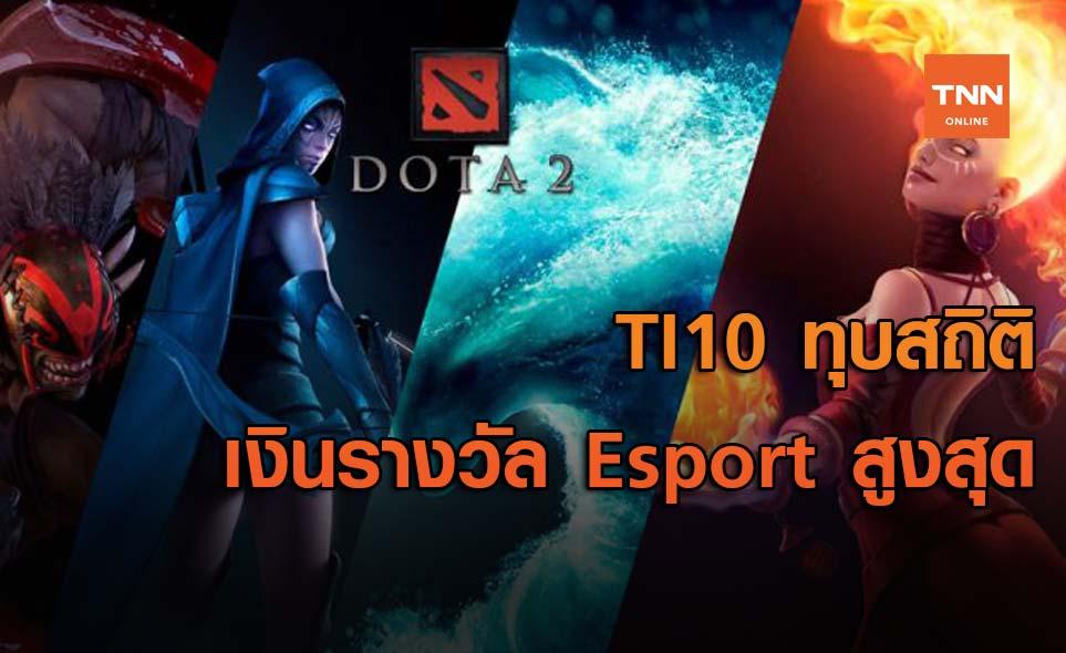TI10 ทำสถิติยอดเงินรางวัลสะสมสูงมากที่สุดในรายการแข่งขัน Esport ทั่วโลก