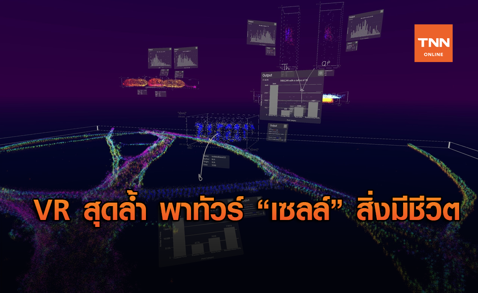 "VR สุดล้ำ พานักวิทย์ฯ เดินชมภายใน ""เซลล์"" ของสิ่งมีชีวิต"