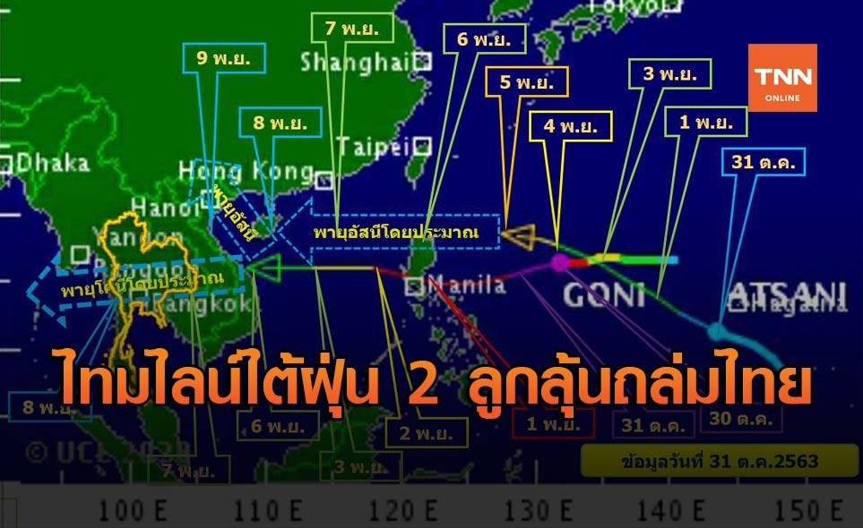 ไทม์ไลน์เส้นทางพายุไต้ฝุ่นโคนี - ไต้ฝุ่นอัสนี จับตาฝนถล่มไทยอีกรอบ
