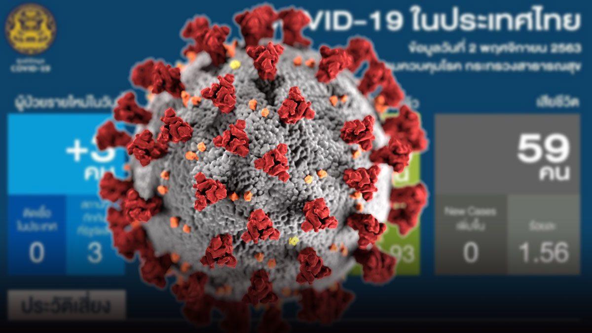 ไทยพบป่วยโควิด-19 เพิ่ม เป็นเจ้าหน้าที่ยูเอ็น-เกษตรกร ติดเชื้อแต่ไม่แสดงอาการ