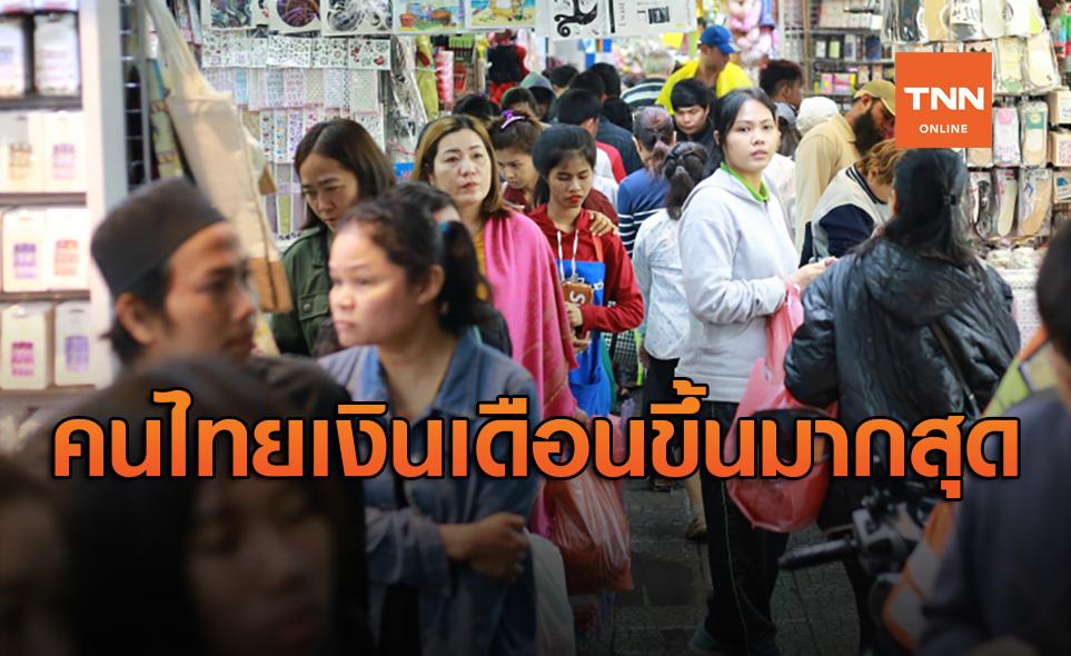 เงินเดือน 'คนไทย' เพิ่ม 4.1% มากสุดในเอเชีย-แปซิฟิก