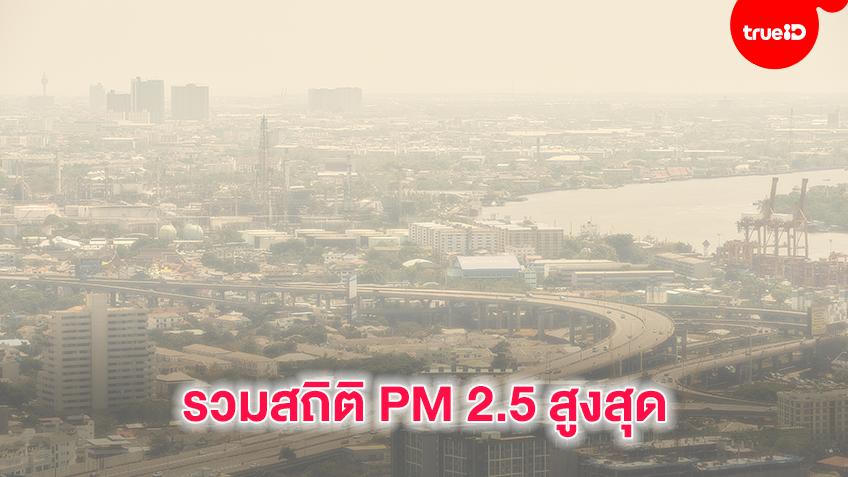 ฝุ่น PM2.5 ใน 10 พื้นที่ ค่าสูงสุดใน กทม.และปริมณฑล อยู่ที่ริม ถ.กาญจนาฯ 62 μg/m3