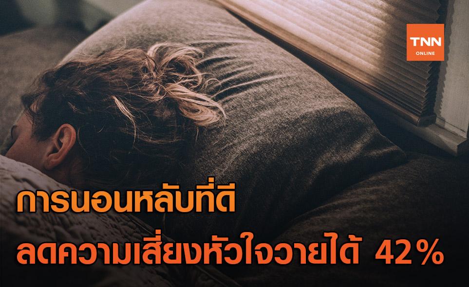 งานวิจัยชี้ การนอนหลับที่ดีช่วยลดโอกาสเสี่ยงภาวะหัวใจล้มเหลวถึง 42%