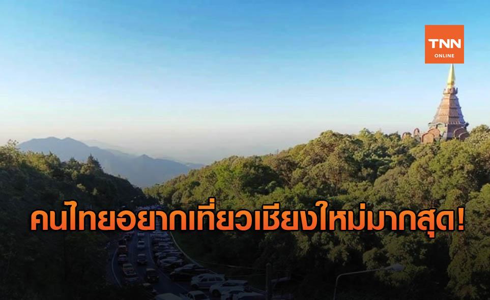 """สวนดุสิตโพล เผย ปีใหม่นี้คนไทยอยากไปเที่ยว """"เชียงใหม่"""" มากที่สุด"""