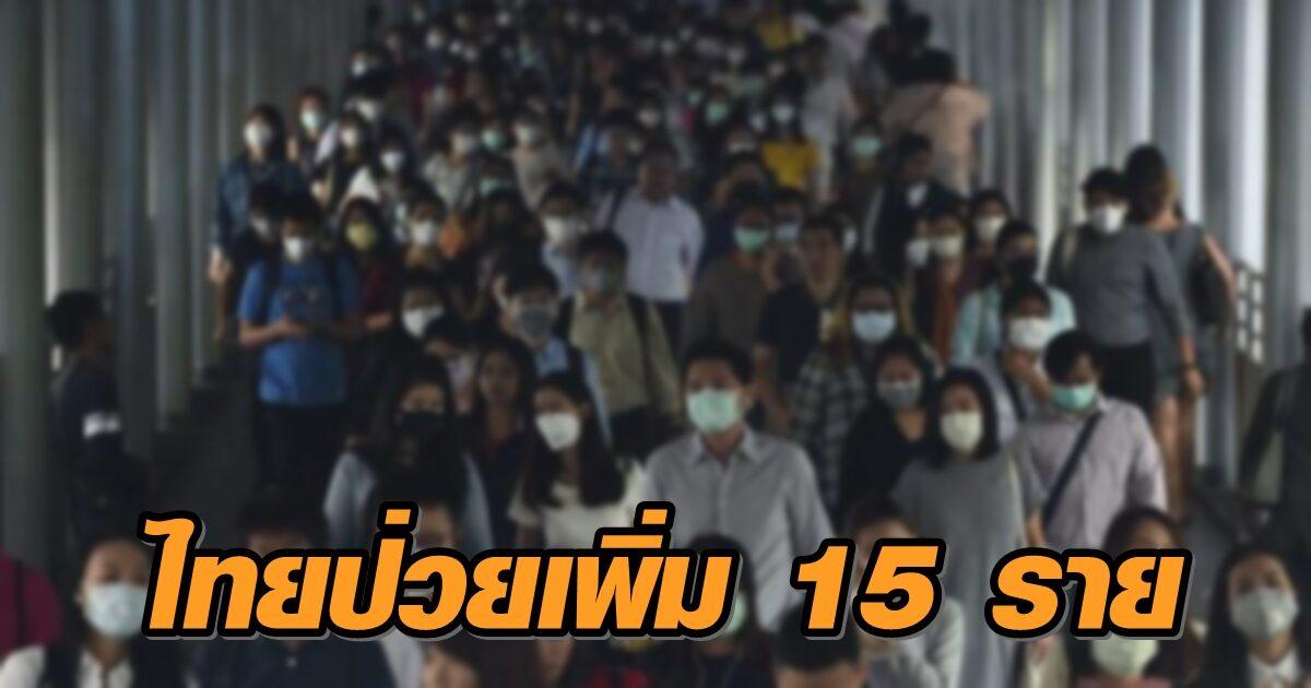 ไทยพบโควิด 15 รายในสถานกักกัน ป่วยสะสม 4,261 ราย อันดับ 152 ของโลก