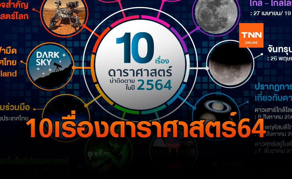 เปิดโผ 10 เรื่องดาราศาสตร์น่าติดตาม ประจำปี 2564
