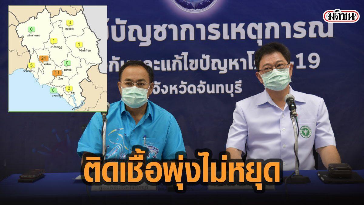 จันทบุรี อ่วม! วันนี้ติดเชื้อพุ่ง 29 ราย เป็นนักพนันไทย 10 ราย แรงงานกัมพูชา 19 ราย