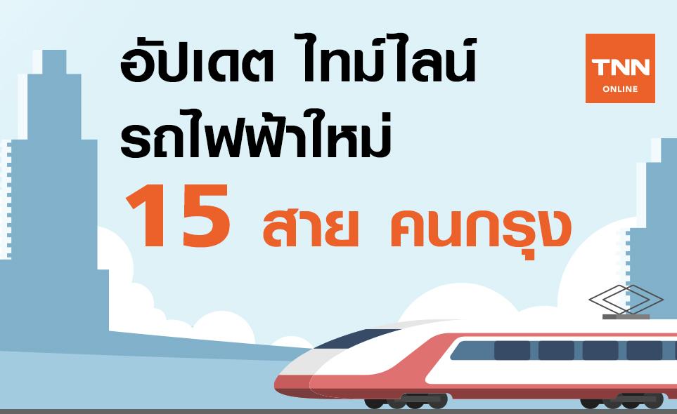 เปิดศักราชใหม่ 2564 รถไฟฟ้าเมืองกรุงคืบหน้าแล้วกี่สาย?