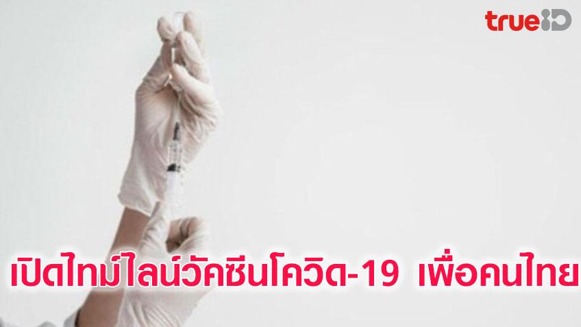 เปิดไทม์ไลน์วัคซีนโควิด-19 เพื่อคนไทย