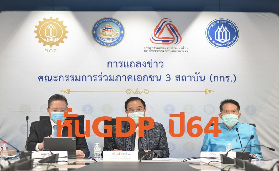 กกร.หั่นGDP ปี64 ลง1.5% - 3.5%