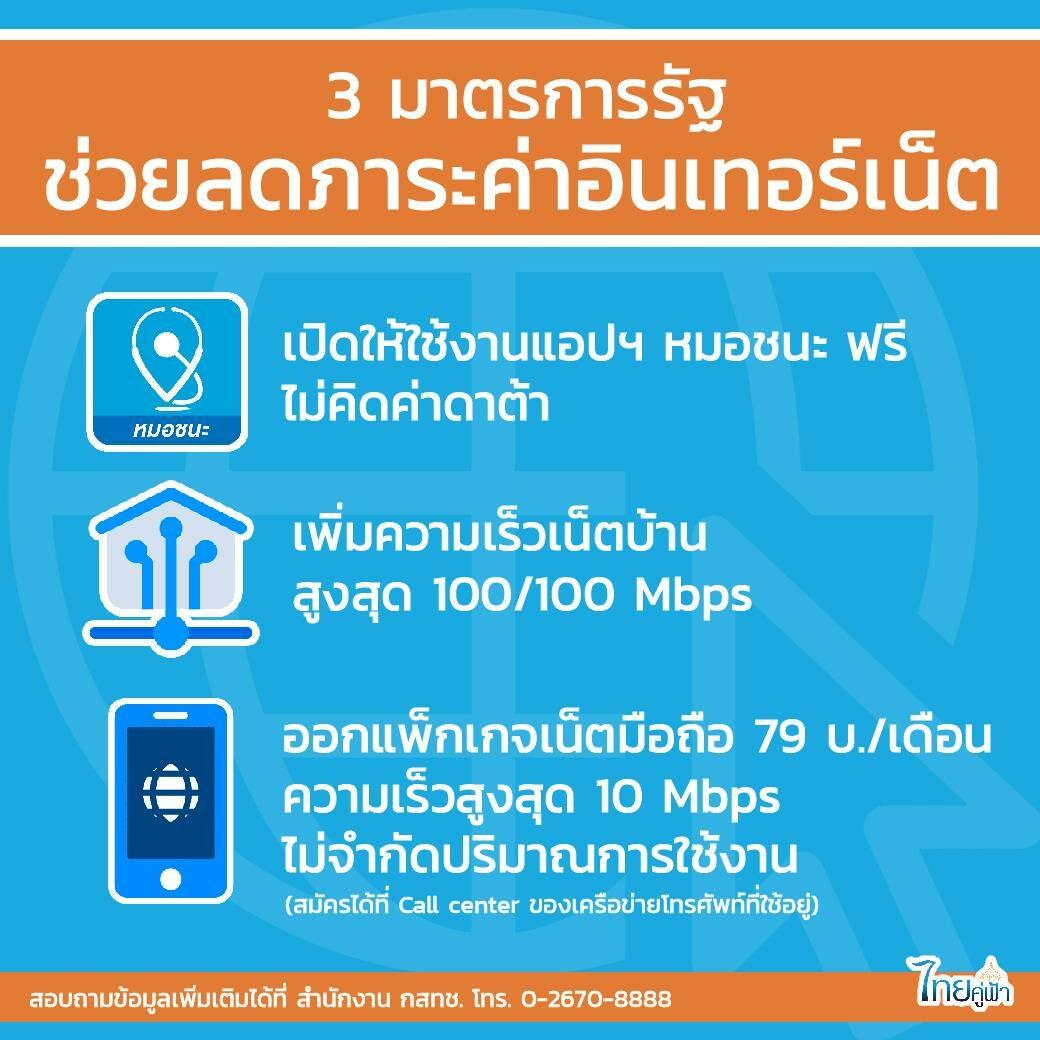 เปิด 3 มาตรการช่วยลดภาระค่าอินเตอร์เน็ตปชช.