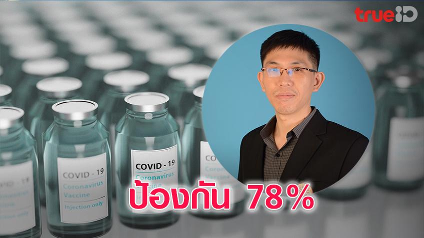 แพทย์ธรรมศาสตร์ ชี้ 'ซิโนแวค' ป้องกันป่วยโควิดในกลุ่มที่แสดงอาการได้มากถึง 78%