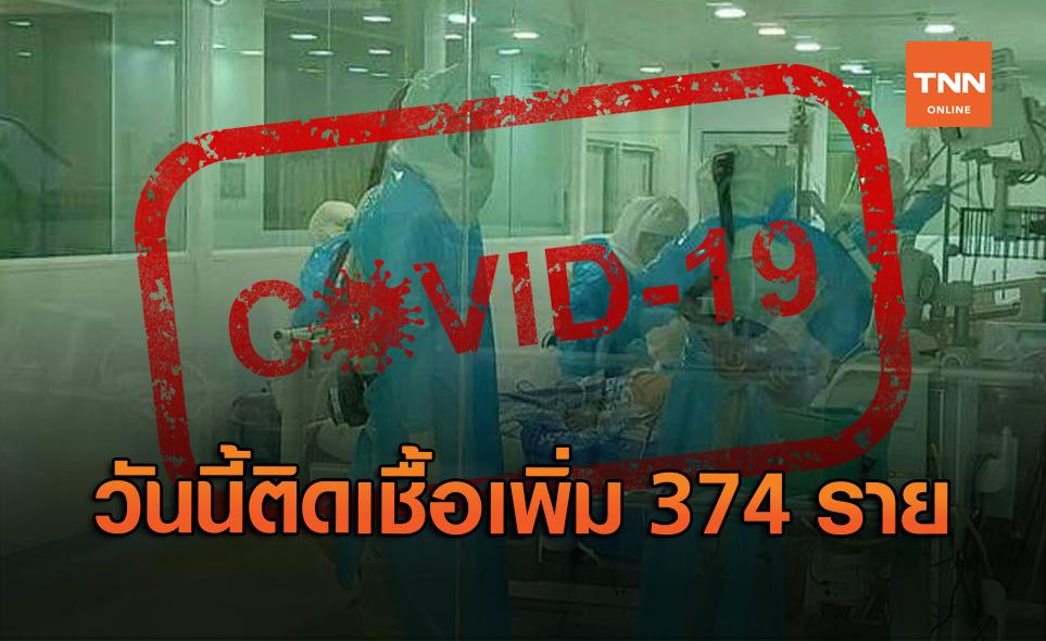 ไทยป่วยโควิดเพิ่ม 374 ราย ป่วยสะสมทะลุ 1.2 หมื่นราย