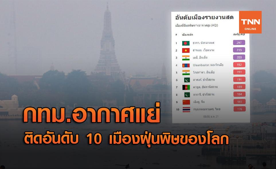 ฝุ่นพิษคลุ้งกทม. ทะยานติดอันดับ 10 ของโลก