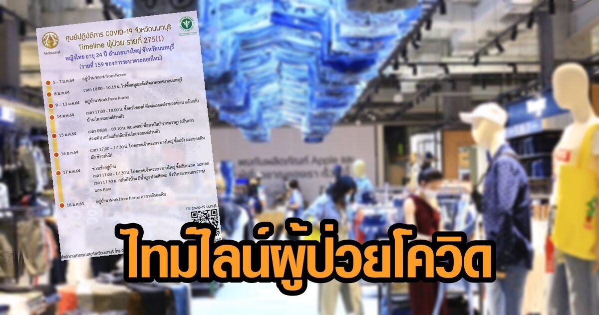 ผู้ป่วยโควิด รายใหม่ นนทบุรี เผยไทม์ไลน์ ไปเดินตลาด-ซื้อของห้างดัง งามวงศ์วาน