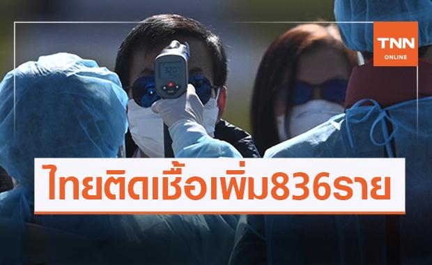 ศบค.เผยไทยพบติดเชื้อโควิด 836 ราย ป่วยสะสมทะลุ 2 หมื่นรายแล้ว