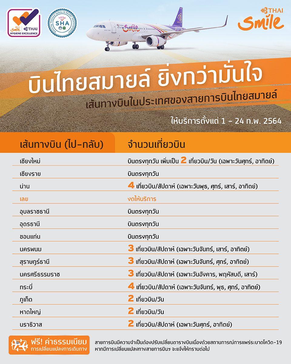 สายการบินไทยสมายล์ เพิ่มความถี่ 13 เส้นทางบินในประเทศ ระหว่าง 1-24ก.พ.64