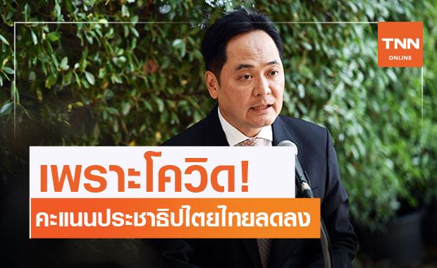 โฆษก รบ. เผยเศรษฐกิจไทยสัญญาณดีขึ้น ชี้คะแนนประชาธิปไตยลดเพราะโควิด
