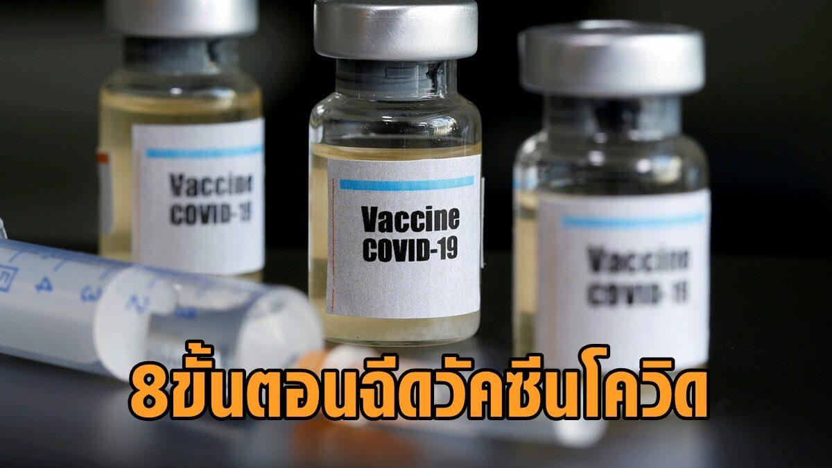 เปิดต้นแบบ 8 ขั้นตอน ฉีดวัคซีนโควิดของไทย ใช้เวลารวม 37 นาที