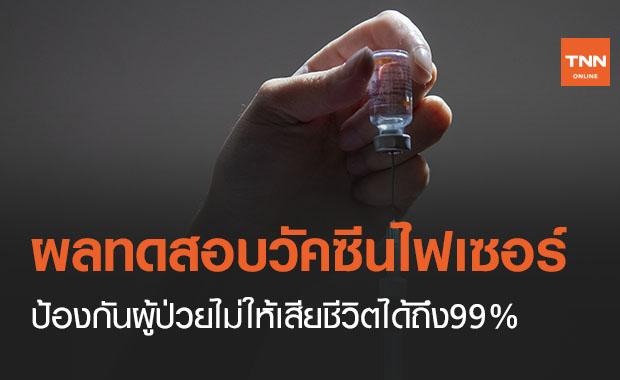 'วัคซีนไฟเซอร์' ป้องกันผู้ป่วยโควิดไม่ให้เสียชีวิตได้ 99%