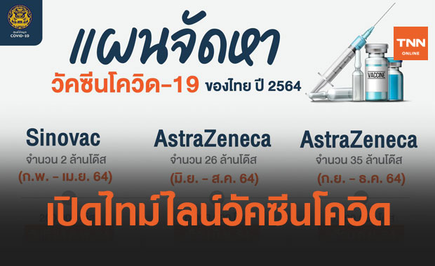 วัคซีนโควิด 63 ล้านโดสของไทย มาเมื่อไร? เปิดไทม์ไลน์ทยอยส่งรวม 10 ล็อต