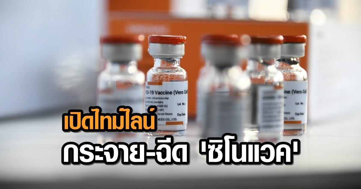 เปิดไทม์ไลน์ 'กระจาย-ฉีด' วัคซีนโควิด-19 ซิโนแวค 2 แสนโดส